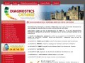 Diagnostics Cathare